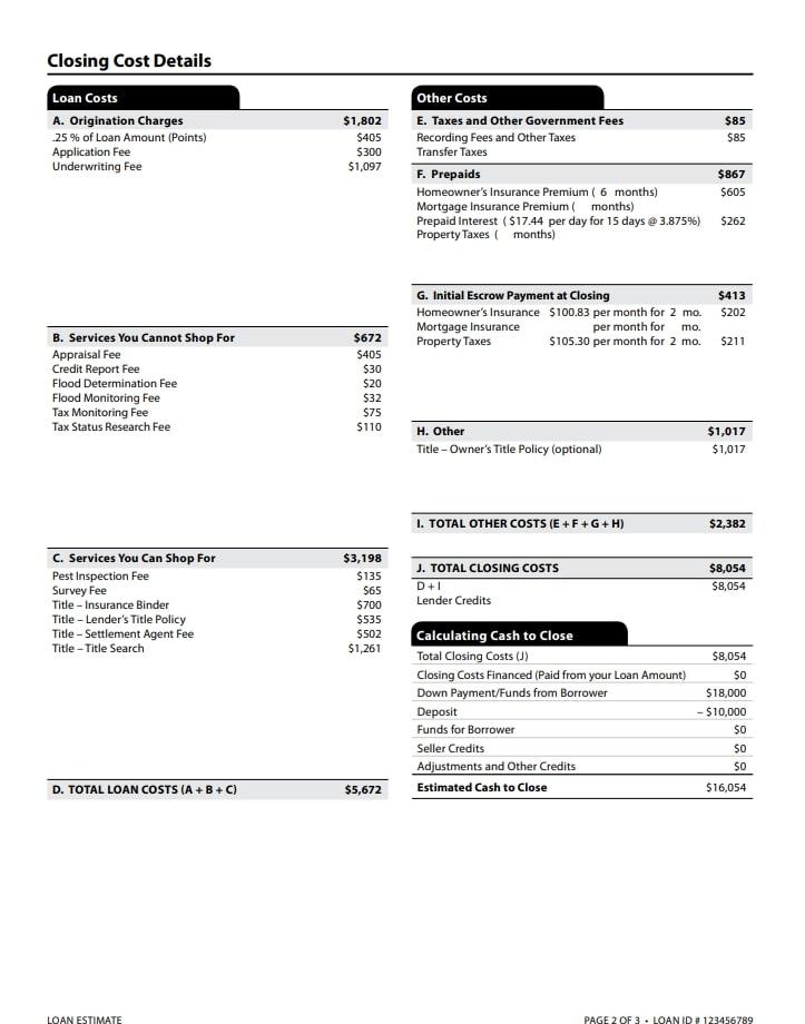 Loan Estimate
